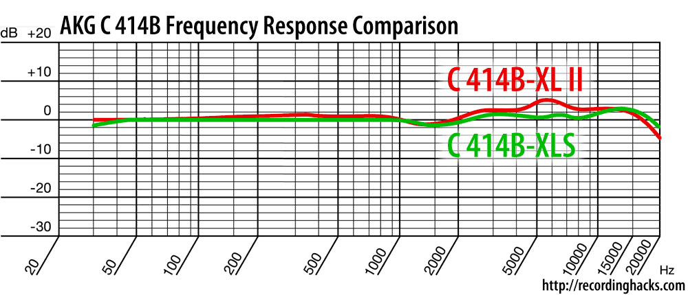 C414B_frequency_comparison.png