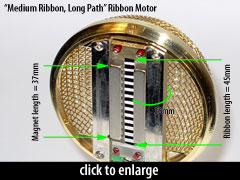 Medium-ribbon motor design dimensions