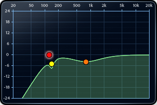 EQ Curve