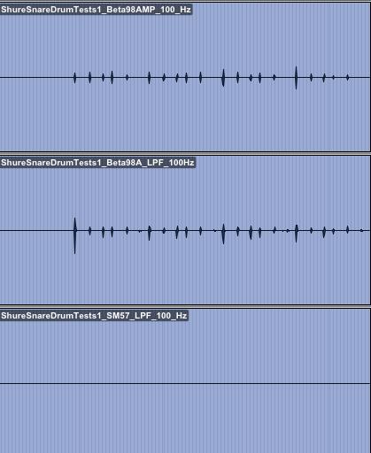 Shure Beta Drum Mic Review recording hacks | recording hacks