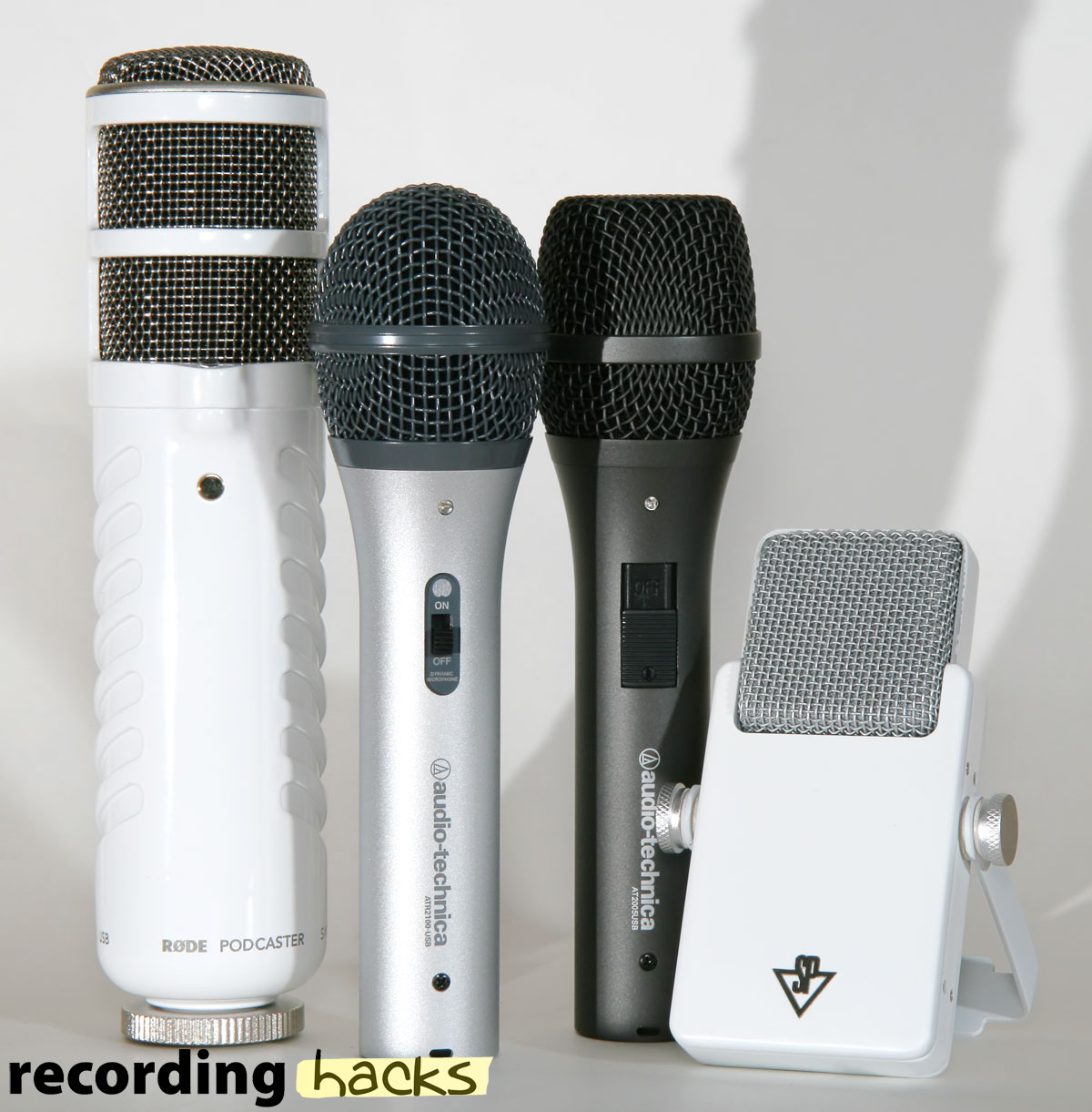 Dynamic Mics Market Dynamic Mics With